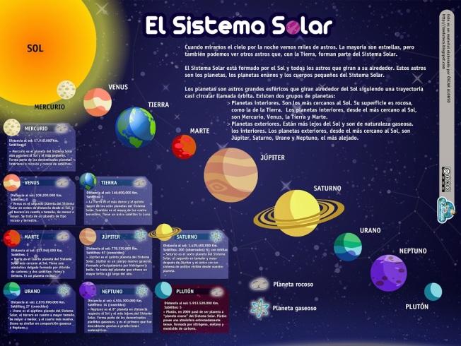 sitema-solar