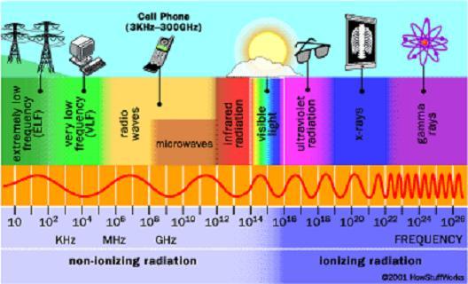 ondas-electromagneticas-638077